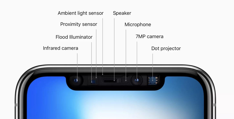 iPhone X Çentik