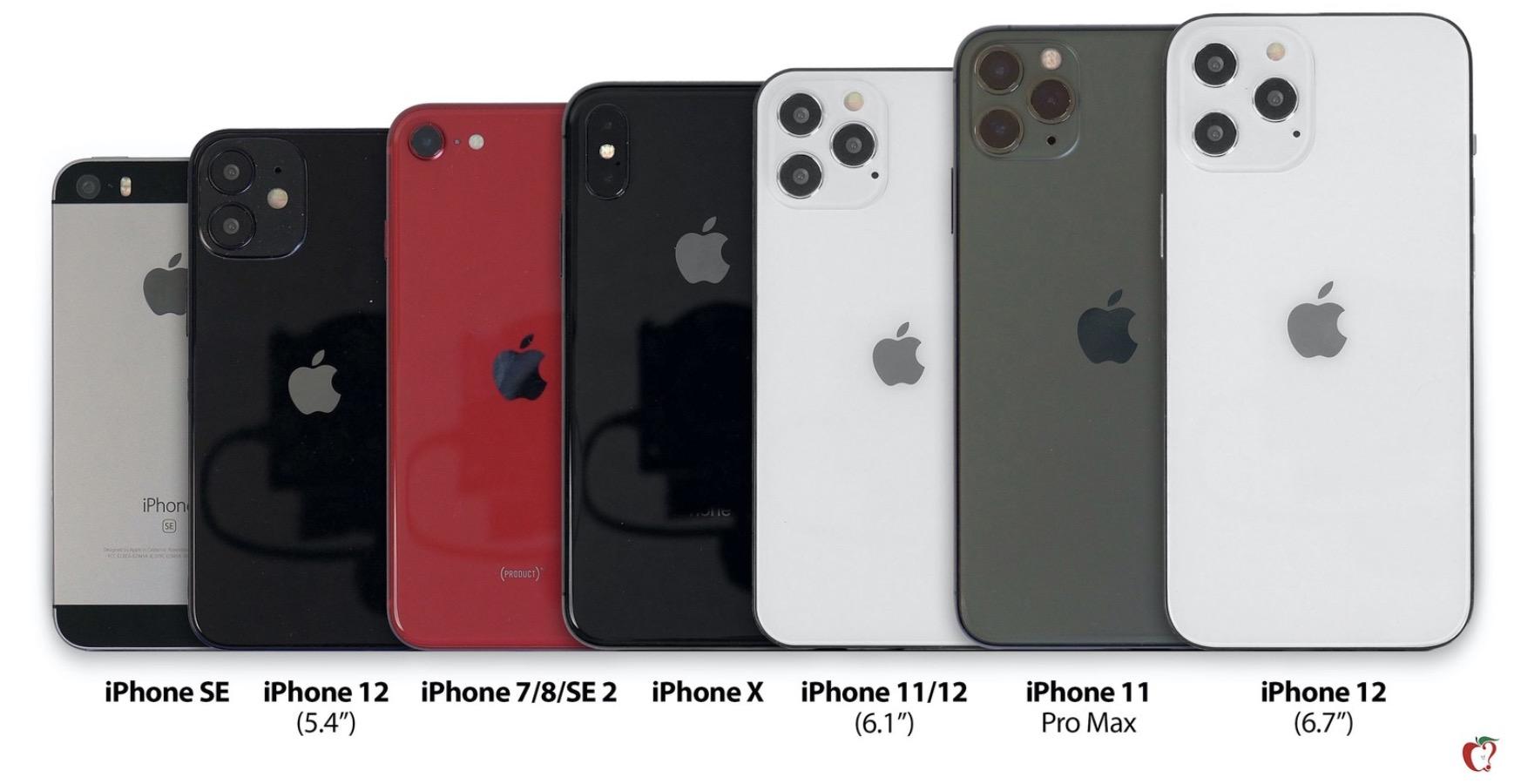 2020'de çıkan iPhone Serileri