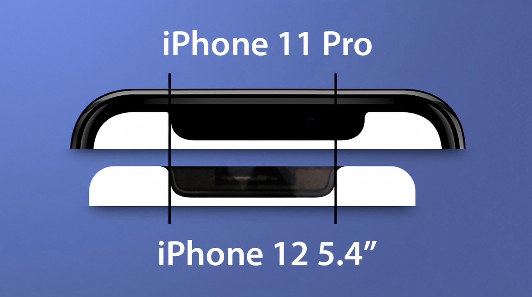 iphone 11 pro vs iphone 12